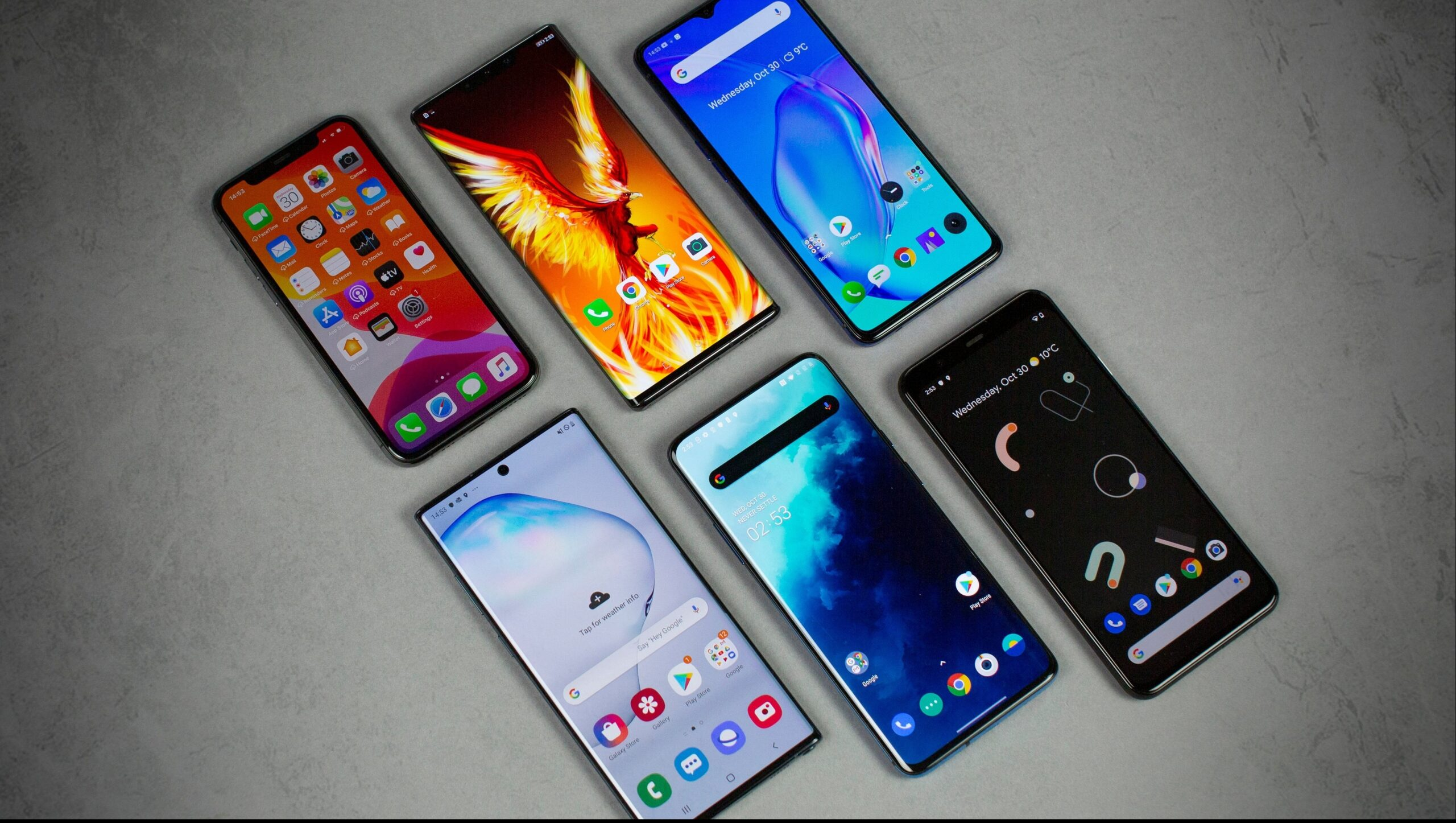 How to choose the best smartphone?